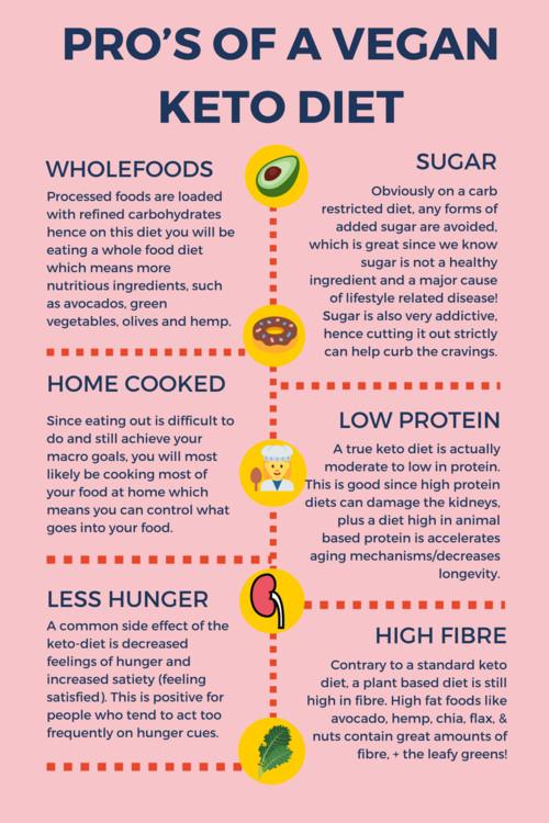 Dieta oloproteică sau liposucția alimentară. Dieta ținută de Amalia Năstase